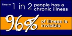 NIH Invisible Illness